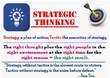 Image of Secrets of strategic thinking, Benefits of strategic thinking, SWOT analysis, PEST analysis, Characteristics of a strategic thinker, Value of strategic thinking, Strategic management,