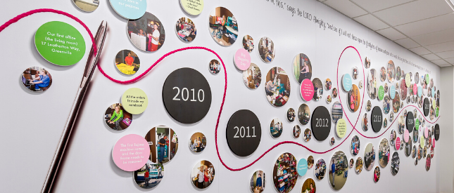 Timeline of photos on wall in Marleylilly