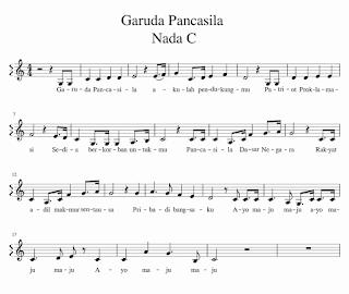 gambar notasi garuda pancasila c not balok