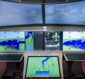 4 Kecangihan Teknologi Honeywell di dunia penerbangan