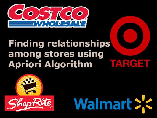 Finding relationships among stores using Apriori Algorithm