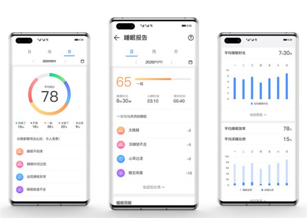 Huawei Smart Pillow Using App Price
