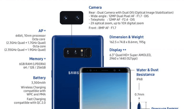 The Features and Functions of the Galaxy Note8