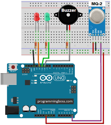 MQ-135 Gas Sensor with Arduino Code