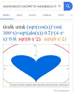 Cuitan Rumus Cinta BMKG, Trigonometri Berbalas Binary