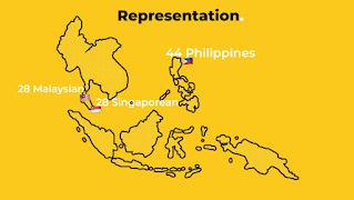 There were 28 participants from Singapore and Malaysia while 44 was chosen from the Philippines.