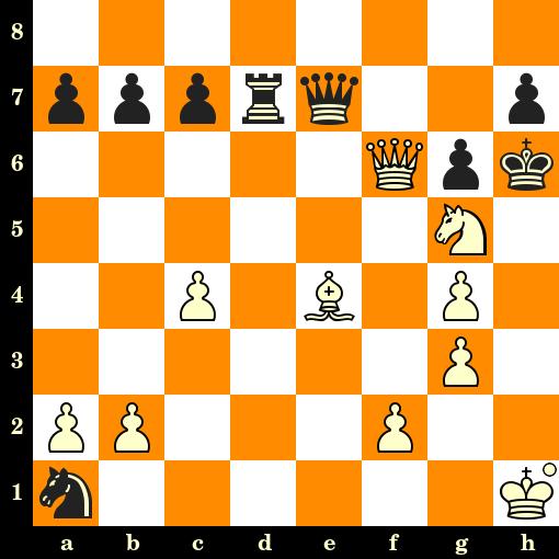 Les Blancs jouent et matent en 3 coups - Alen Rakhimzhan vs Alibek Igambergenov, Alma-Ata, 2019