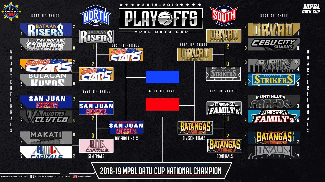 Batangas eliminates Zamboanga, 80-72 (REPLAY VIDEO) MPBL South Division Semis Game 3