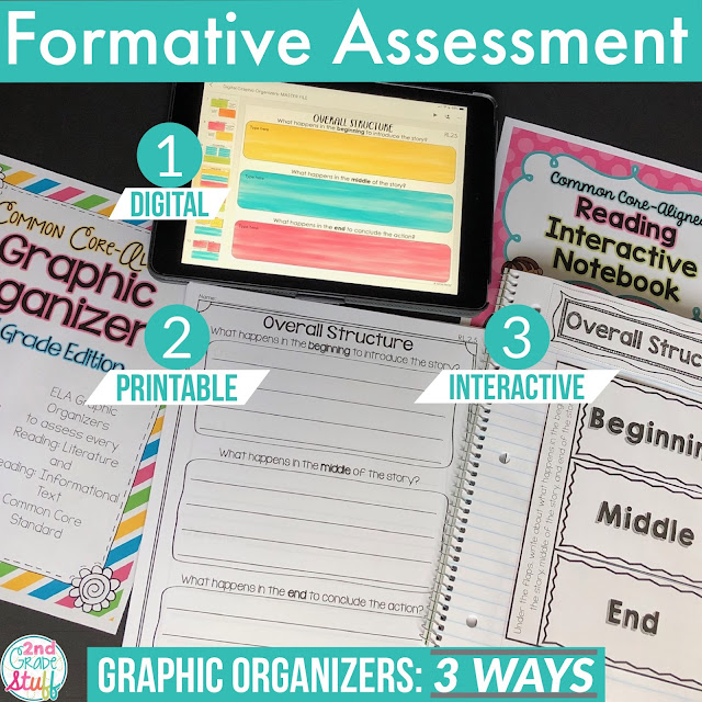 Reading Formative Assessing using Graphic Organizers 3 Ways