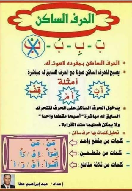 لغة عربية |  تحليل الكلمات مهم لطلبة الصفوف الإبتدائية %25D8%25AA%25D8%25AD%25D9%2584%25D9%258A%25D9%2584%2B%25D8%25A7%25D9%2584%25D9%2583%25D9%2584%25D9%2585%25D8%25A7%25D8%25AA%2B%25285%2529
