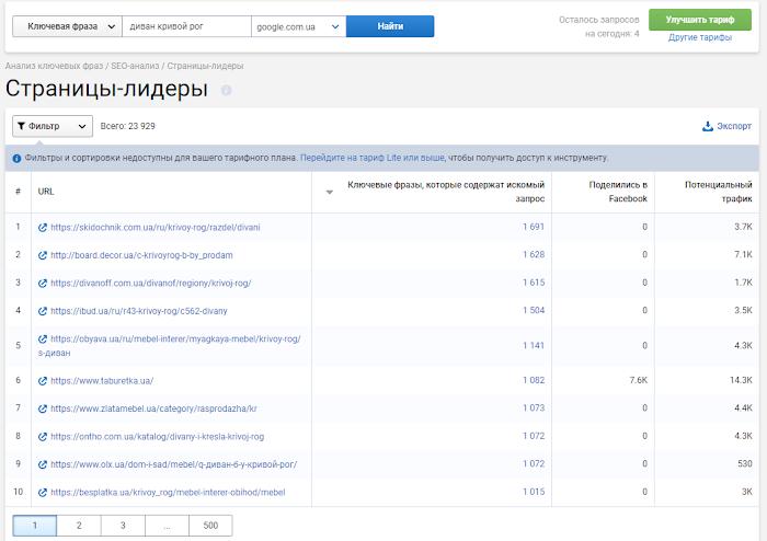 Serpstat - обзор сервиса для SEO PPC