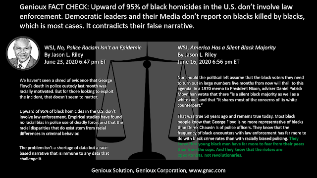 Genioux FACT CHECK: Upward of 95% of black homicides in the U.S. don't involve law enforcement