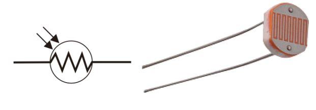 Simbol dan bentuk Fisik Sensor LDR