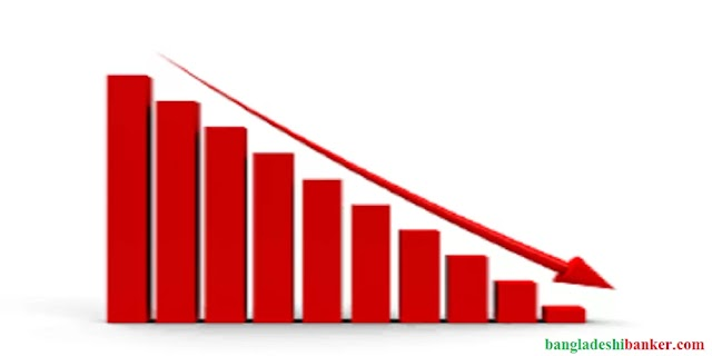 Declining Trends in Banks Profit