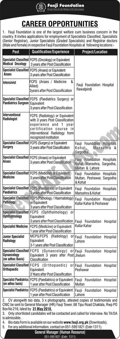 Fauji Foundation Welfare Latest Jobs in Paksitan May 2018