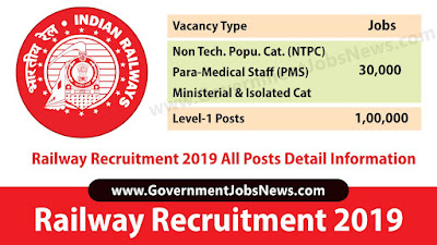 Railway Recruitment 2019 All Posts Detail Information Apply Links