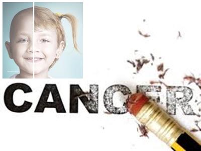 Hábitos de vida que causa câncer