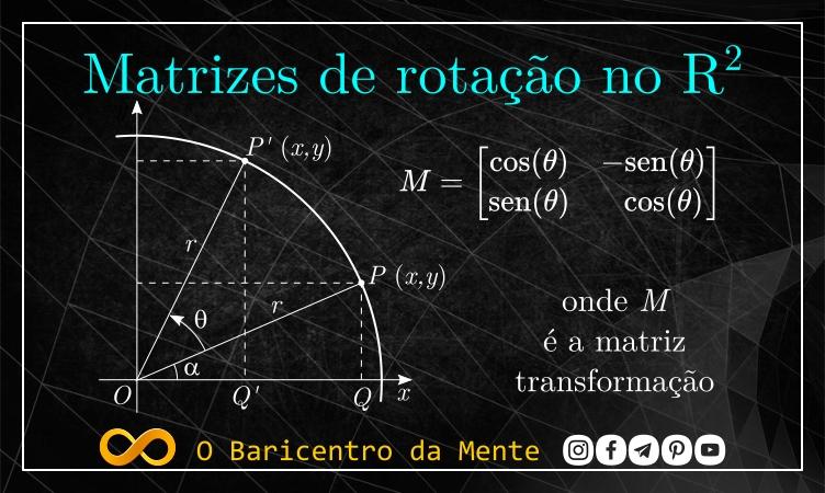 matrizes-de-rotacao-no-r2