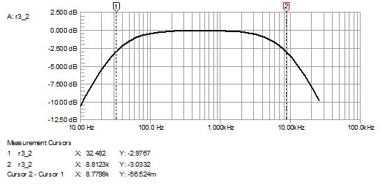 ac coupling the noninverting opamp circuit