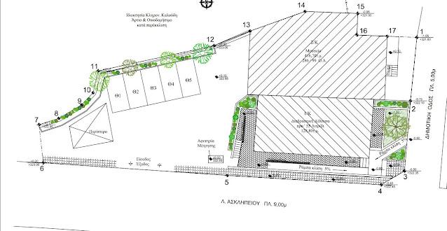 Δήμος Επιδαύρου: Η Πλατεία Άννας Συνοδινού και το Μουσείο Ελιάς στο Πράσινο Ταμείο