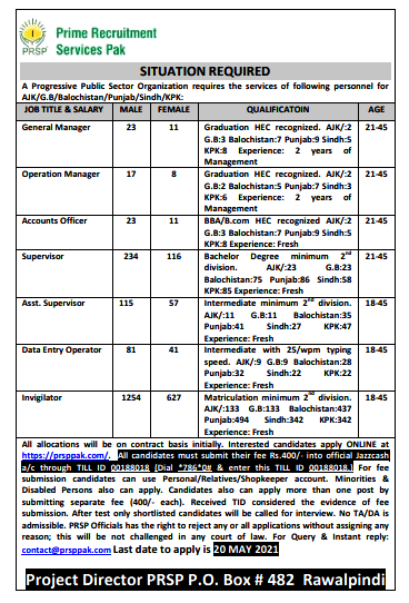Latest Jobs in Prime Recruitment Services Pak PRSP 2021