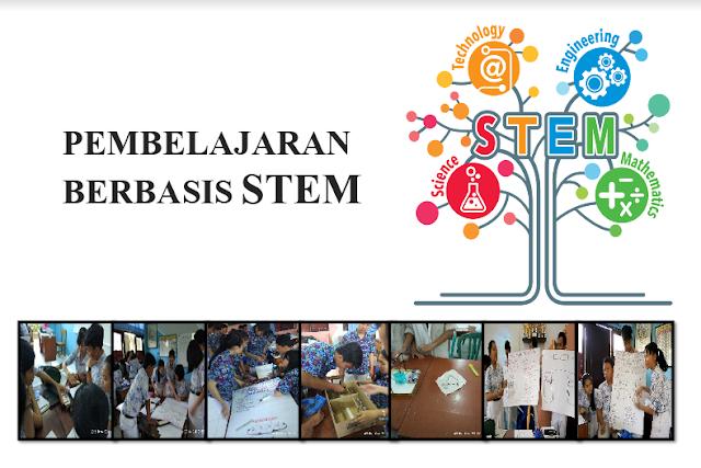 RPP Berbasis STEM Kelas XII untuk SMA/Sederajat