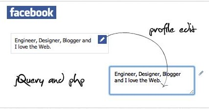 Facebook Like Profile Able To Edit With Jquery