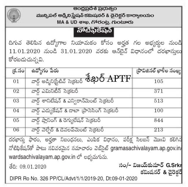 AP Grama Ward Sachivalayam Recruitment Notification for Various Posts Apply Online @gramasachivalayam.ap.gov.in /2020/01/AP-Grama-Ward-Sachivalayam-Recruitment-Notification-for-Various-Posts-Apply-Online-gramasachivalayam.ap.gov.in.html