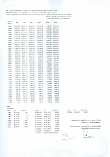 cgegis-table-01-04-19-to-30-06-19-contribution-rs-15