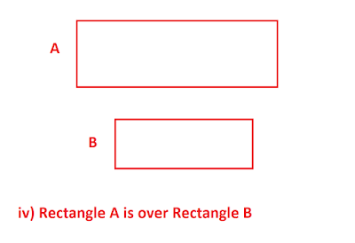 How to Check if two Rectangles Overlap in Java