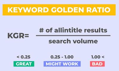 Golden Keyword Ratio