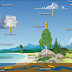 The water cycle on Earth