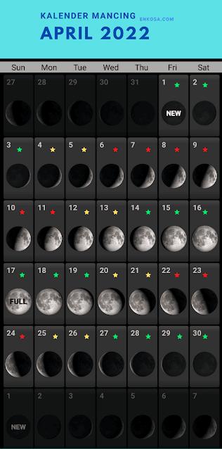Prediksi Satu Kalender Mancing April 2022 Berdasarkan Fase Bulan
