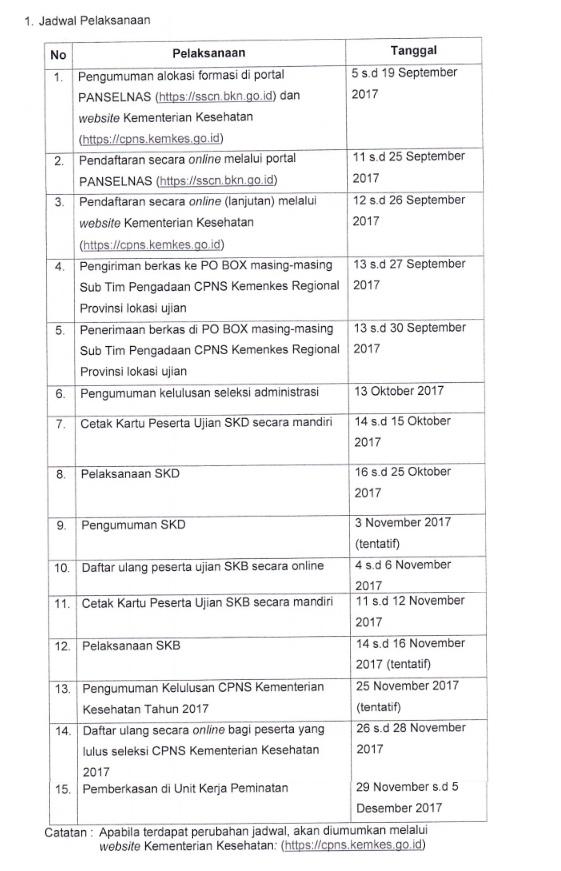 Cpns Kemkes Go Id Formasi Cpns Kemenkes 2017 D3