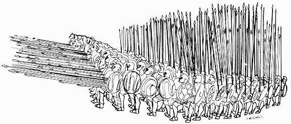 Makedon Phalanx'ını gösteren bir çizim