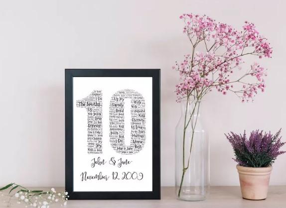 Novel Designs Etc custom 10th-anniversary word art gift
