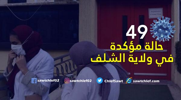 49 حالة مؤكد إصابتها بفيروس كورونا بالشلف