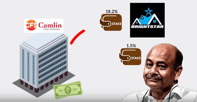 Finpoint #1 | Cyrus Mistry vs Tata Sons | Radhakishan Damani | Latest stock market news
