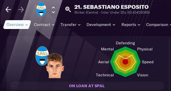 Football Manager 2021 - Sebastiano Esposito | FM21