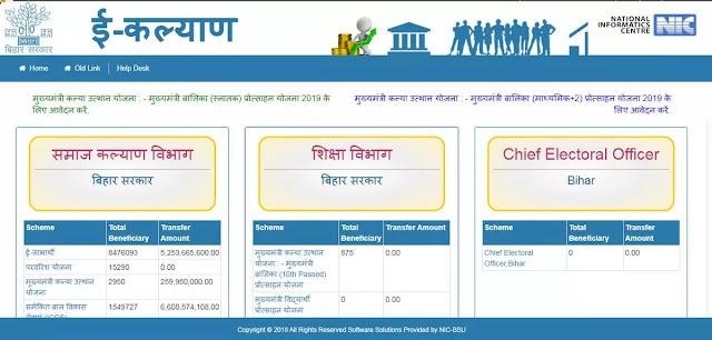 मुख्यमंत्री बालक-बालिका प्रोत्साहन योजना बिहार 2020