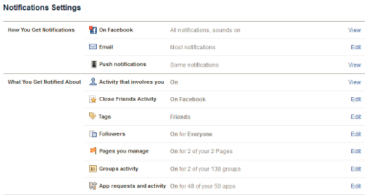 how to get facebook notifications on outlook