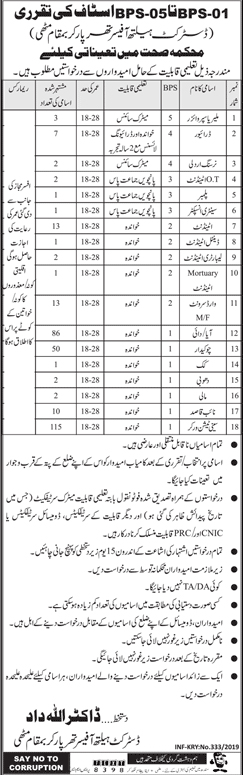 Jobs Vacancies In District Health Officer Mithi Govt Of Sindh 27 January 2019