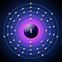 İyot atomu ve elektronları