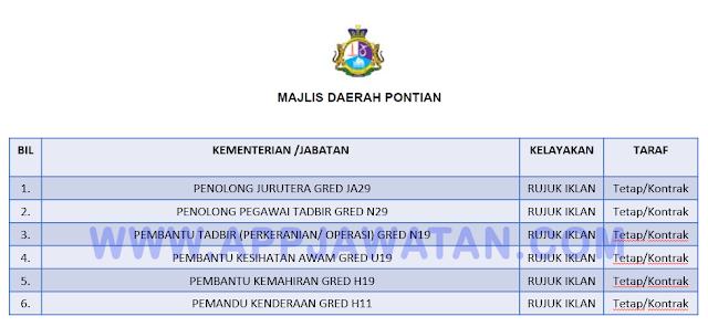 Majlis Daerah Pontian (MDP)
