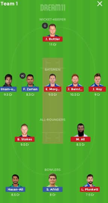 PAK vs ENG Dream11 team