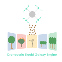 "GSoC 2019 project ""Forest analysis and visualization"" Artificial Intelligence platform for Dronecoria."