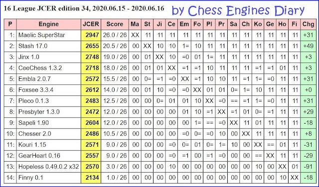 JCER Tournament 2020 - Page 8 2020.06.15.16LeagueJCER.ed.34