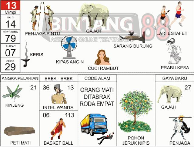 13 = Penjaga Pintu, Gajah, Lari Estafet, Keris, Kipas Angin, Cuci Rambut, Sarang Burung, Prabu Kesa.