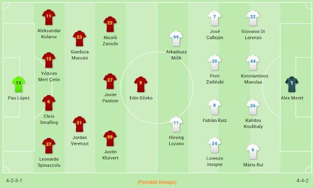 Prediksi AS Roma vs Napoli — 2 November 2019