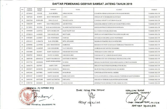 daftar pemenang gebyar samsat 2019